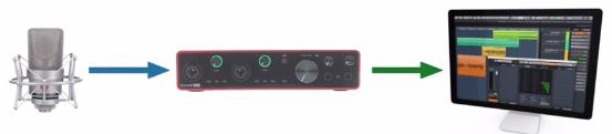 station audio